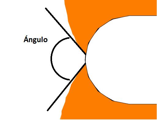 Linea de Union